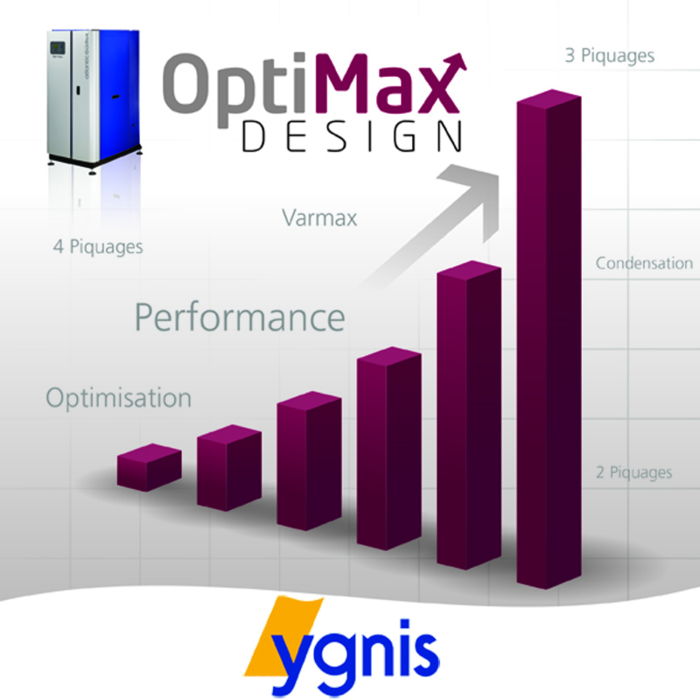 Optimax design